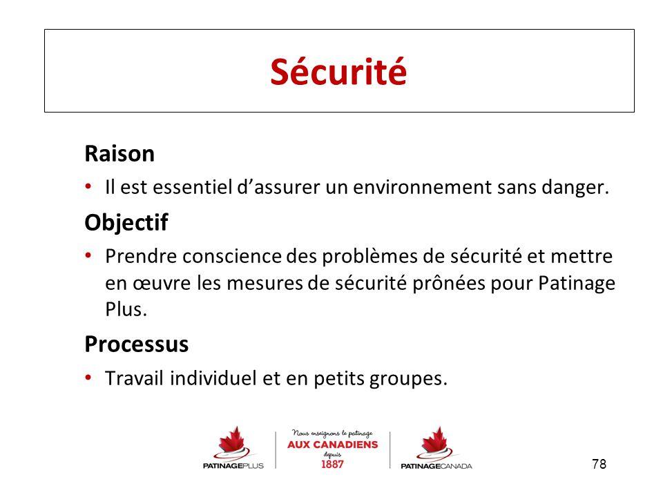 Sécurité Raison Objectif Processus