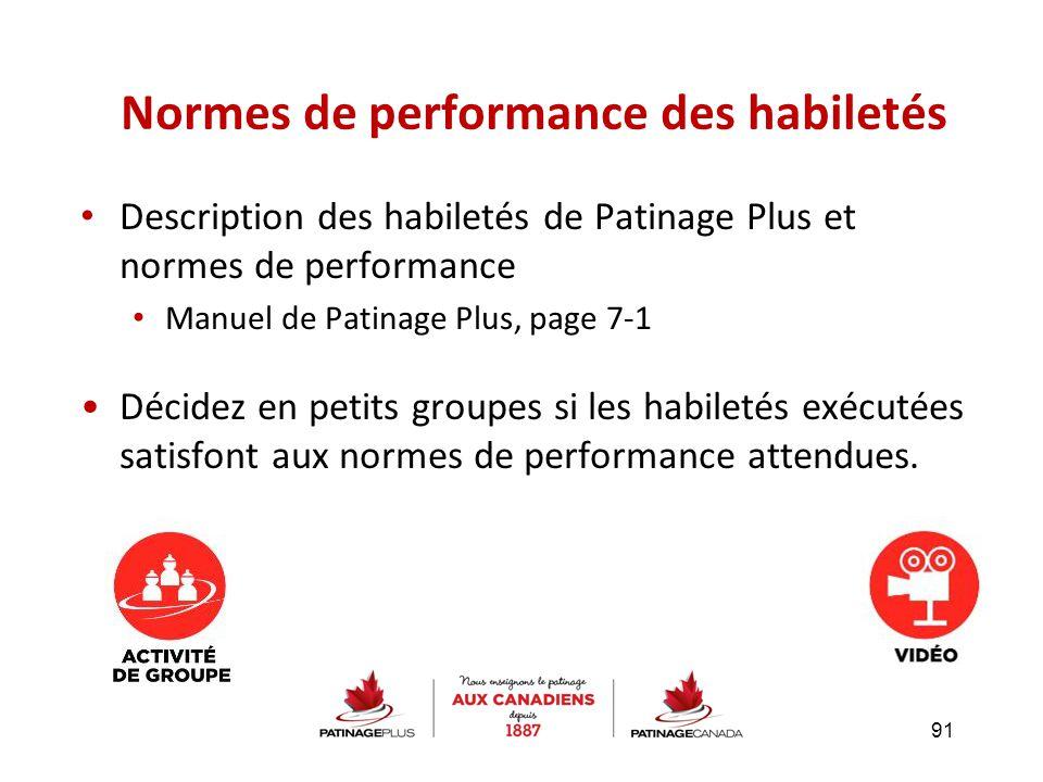 Normes de performance des habiletés
