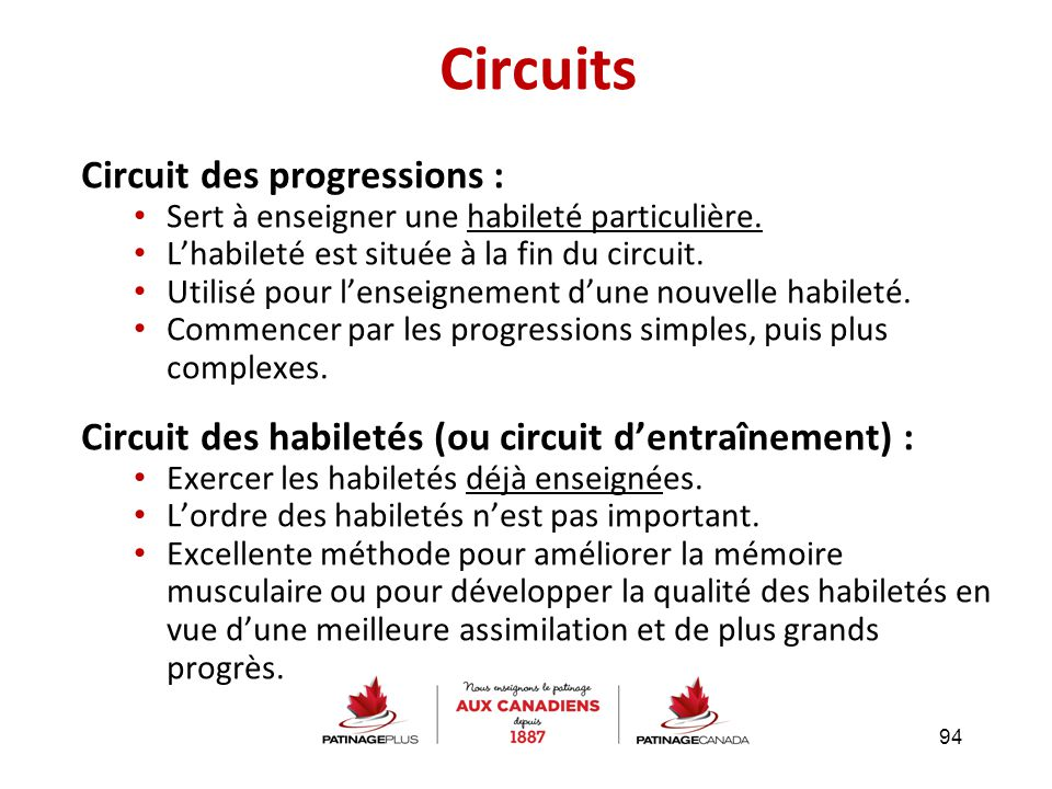 Circuits Circuit des progressions :