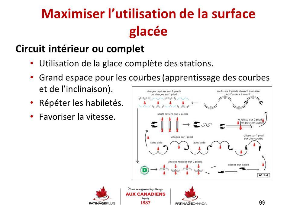 Maximiser l'utilisation de la surface glacée