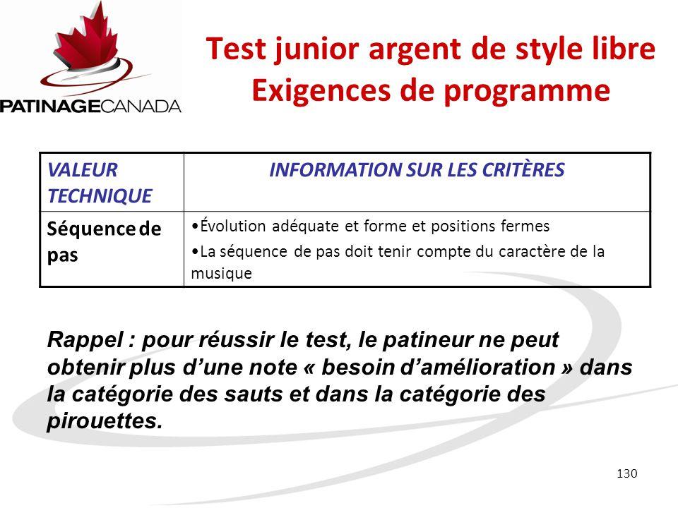 Test junior argent de style libre Exigences de programme