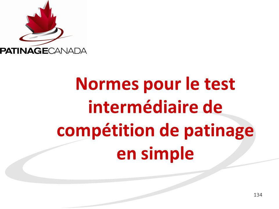 Normes pour le test intermédiaire de compétition de patinage en simple