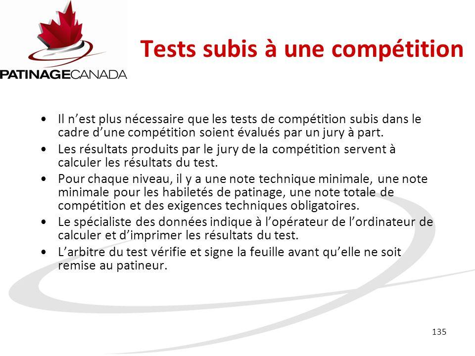 Tests subis à une compétition