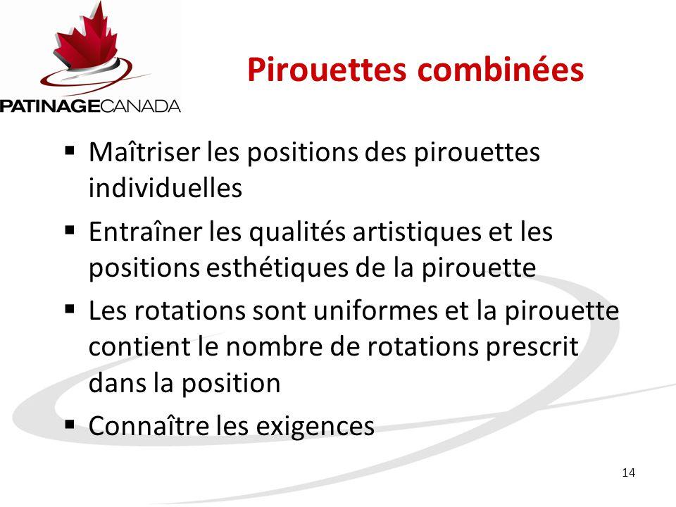 Pirouettes combinées Maîtriser les positions des pirouettes individuelles.