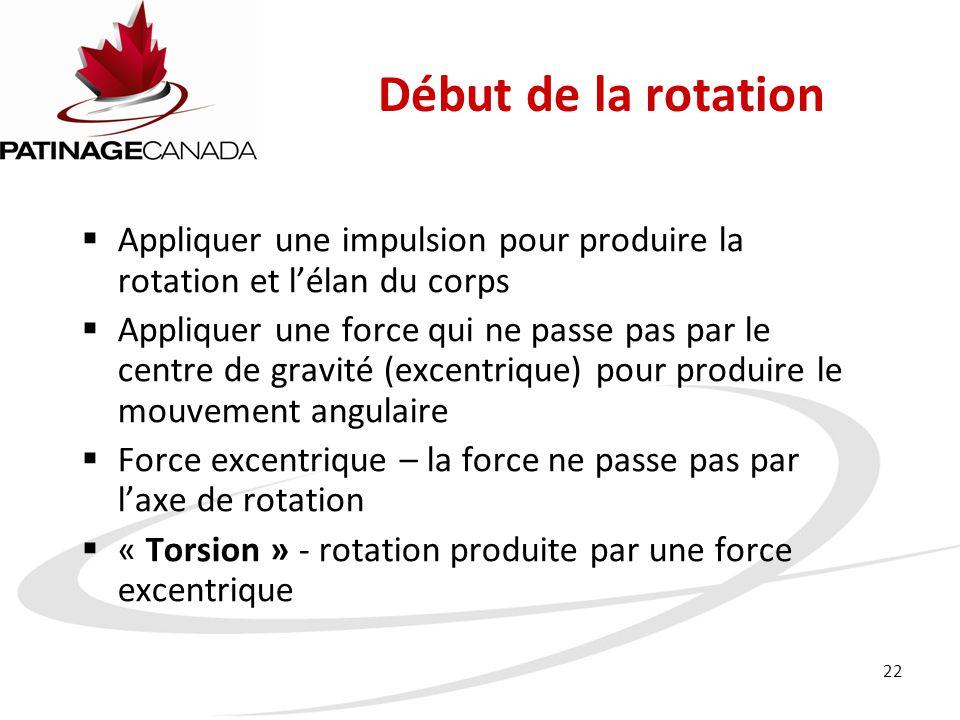 Début de la rotation Appliquer une impulsion pour produire la rotation et l'élan du corps.