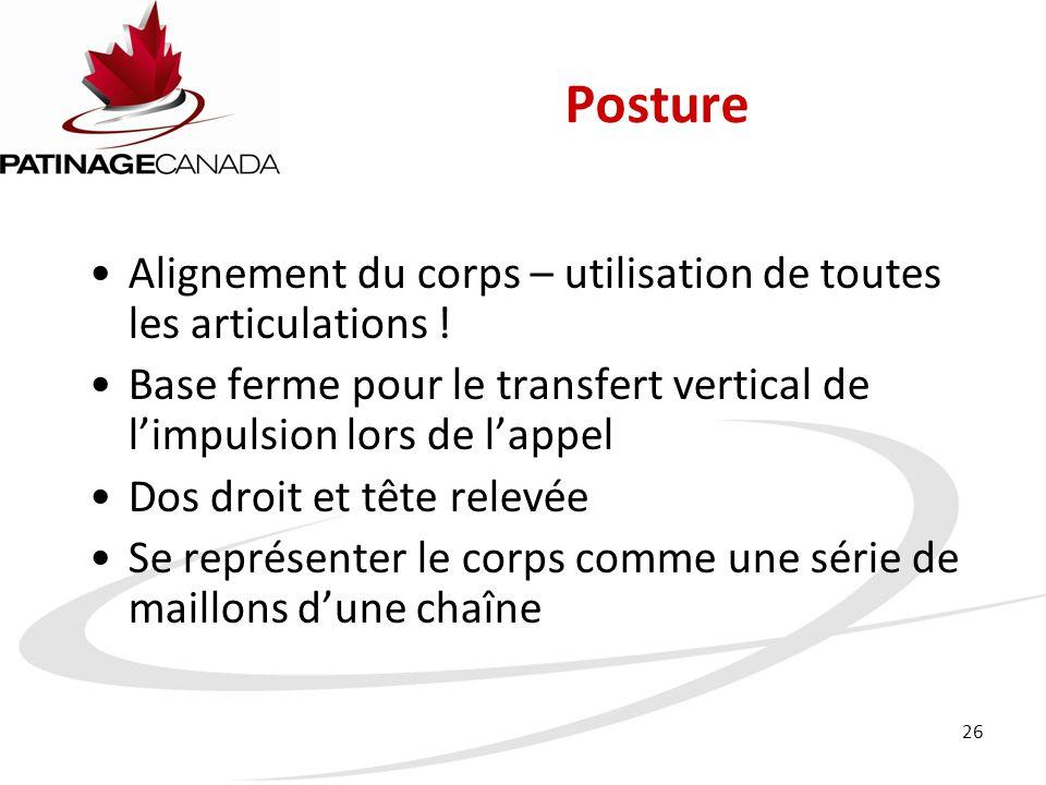 Posture Alignement du corps – utilisation de toutes les articulations ! Base ferme pour le transfert vertical de l'impulsion lors de l'appel.
