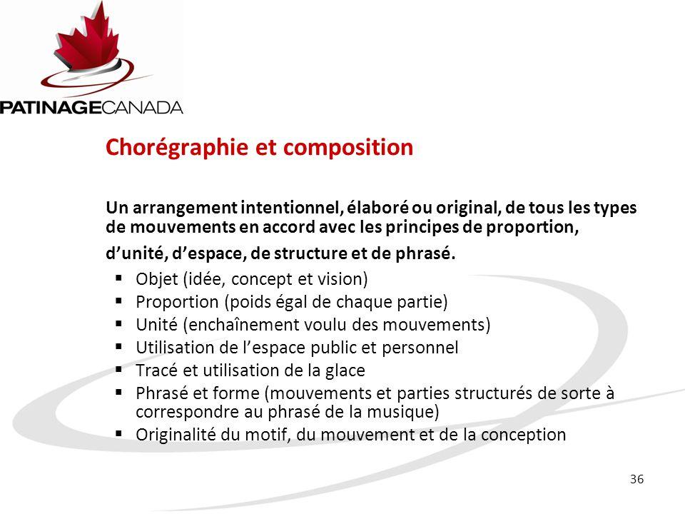 Chorégraphie et composition