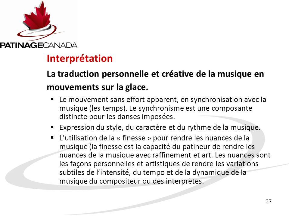 Interprétation La traduction personnelle et créative de la musique en mouvements sur la glace.