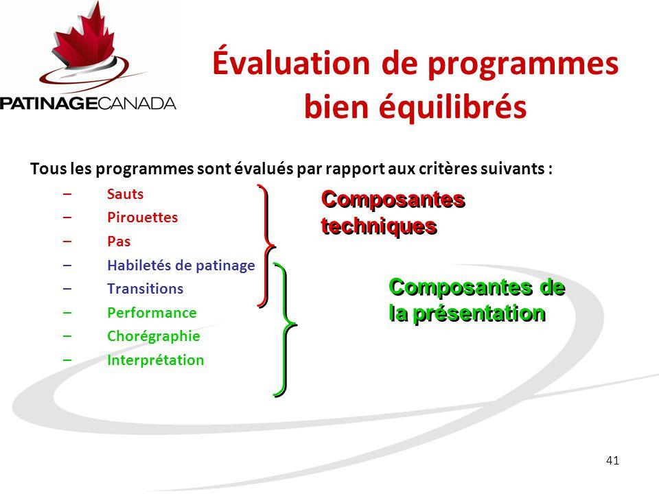 Évaluation de programmes bien équilibrés