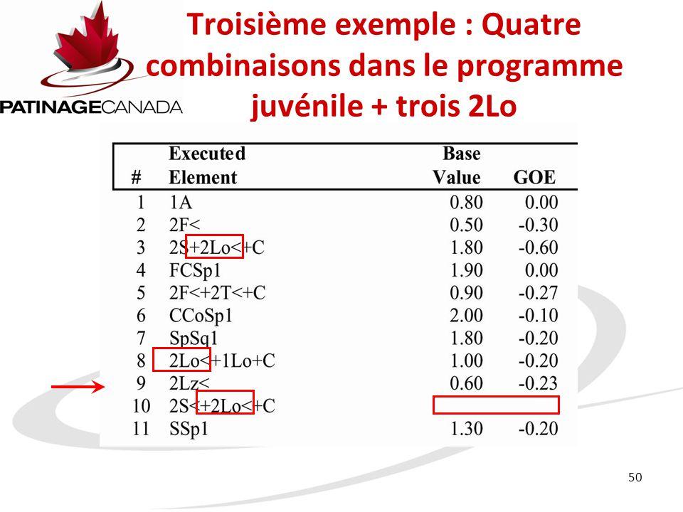 Troisième exemple : Quatre combinaisons dans le programme juvénile + trois 2Lo
