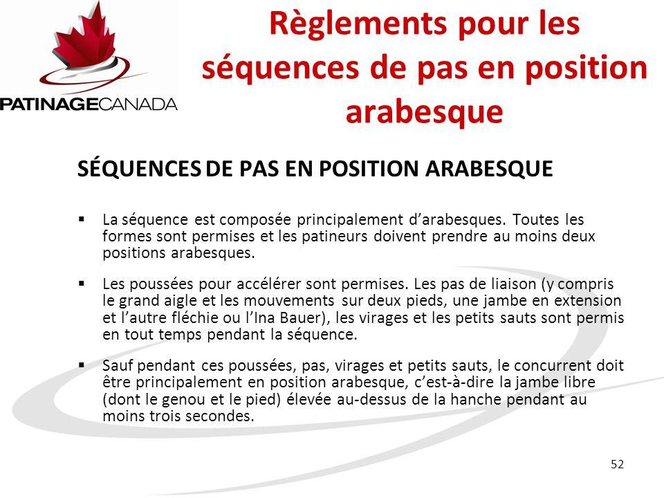Règlements pour les séquences de pas en position arabesque