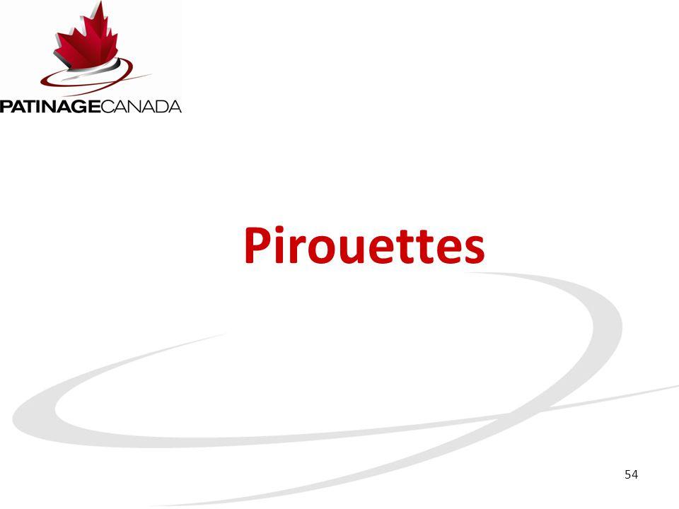 Pirouettes 54