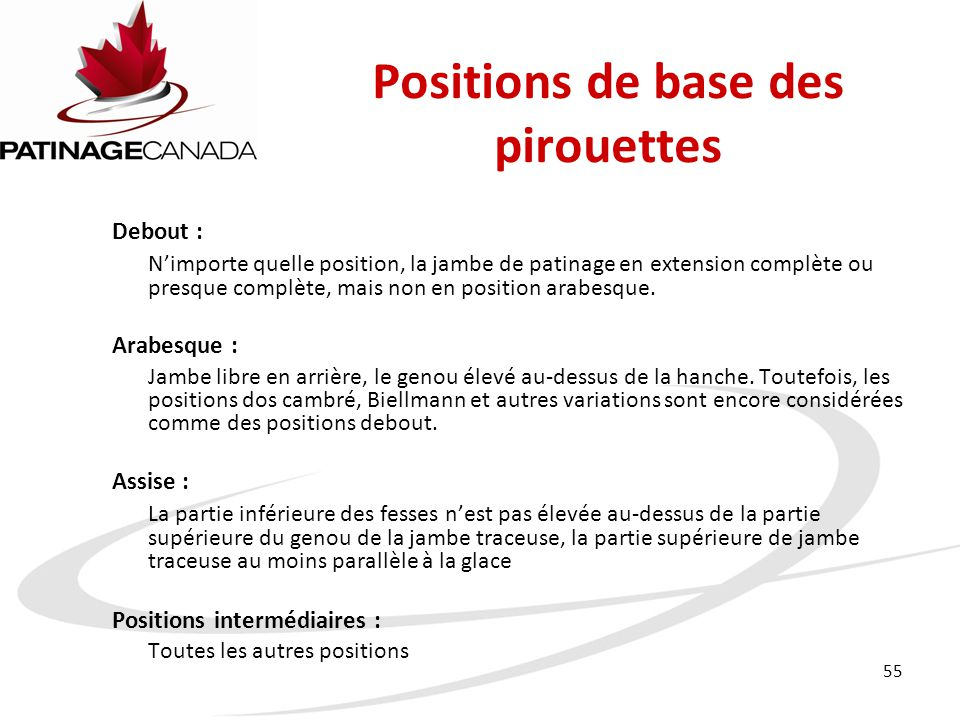 Positions de base des pirouettes