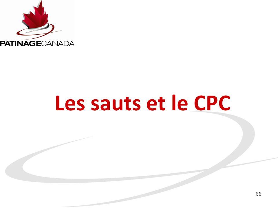 Les sauts et le CPC 66