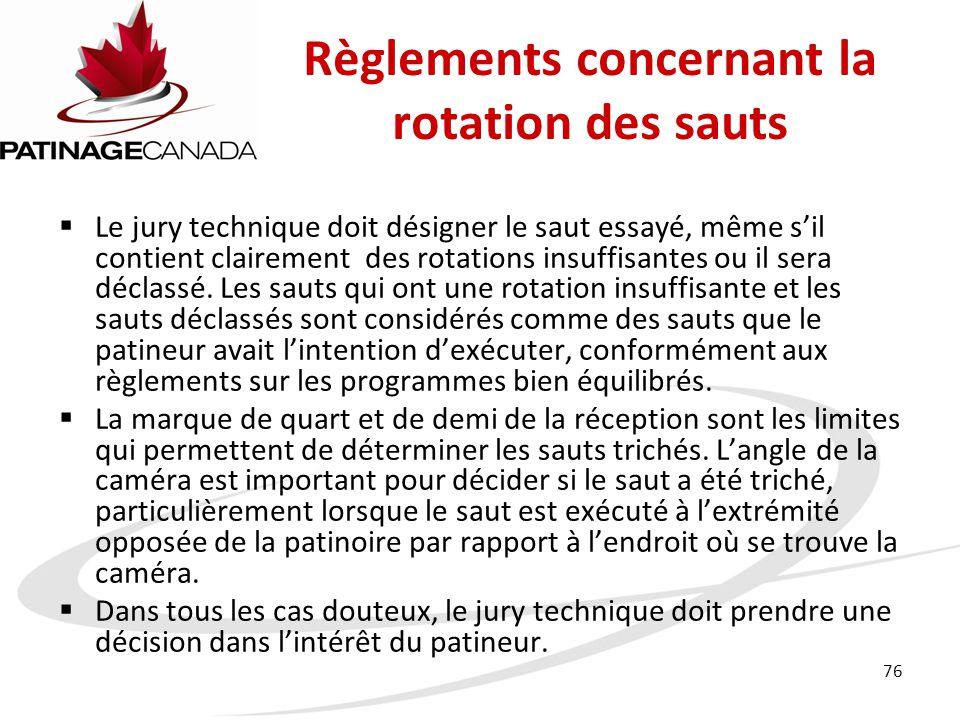 Règlements concernant la rotation des sauts
