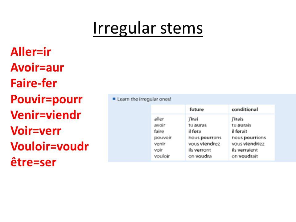 Irregular stems Aller=ir Avoir=aur Faire-fer Pouvir=pourr Venir=viendr