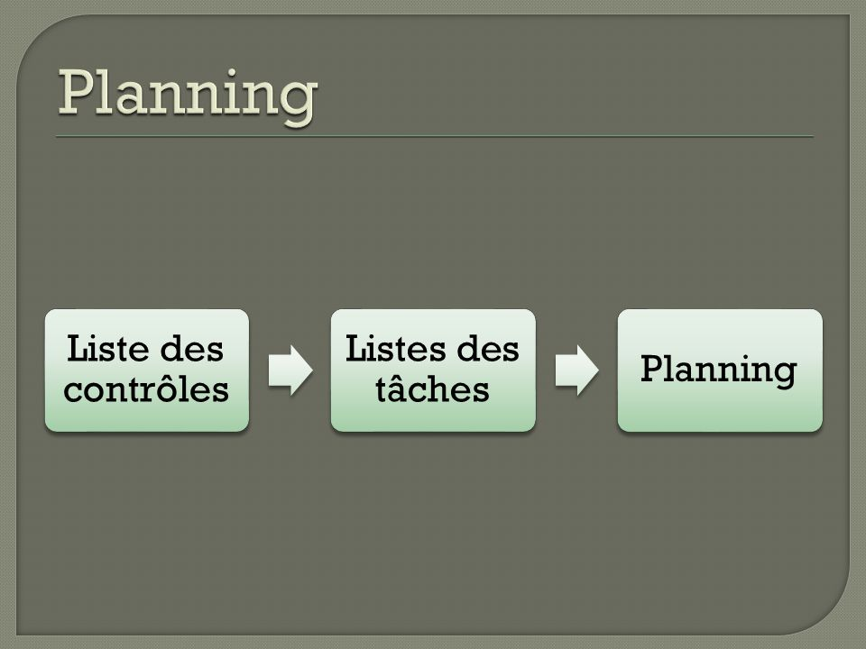Planning Liste des contrôles Listes des tâches Planning