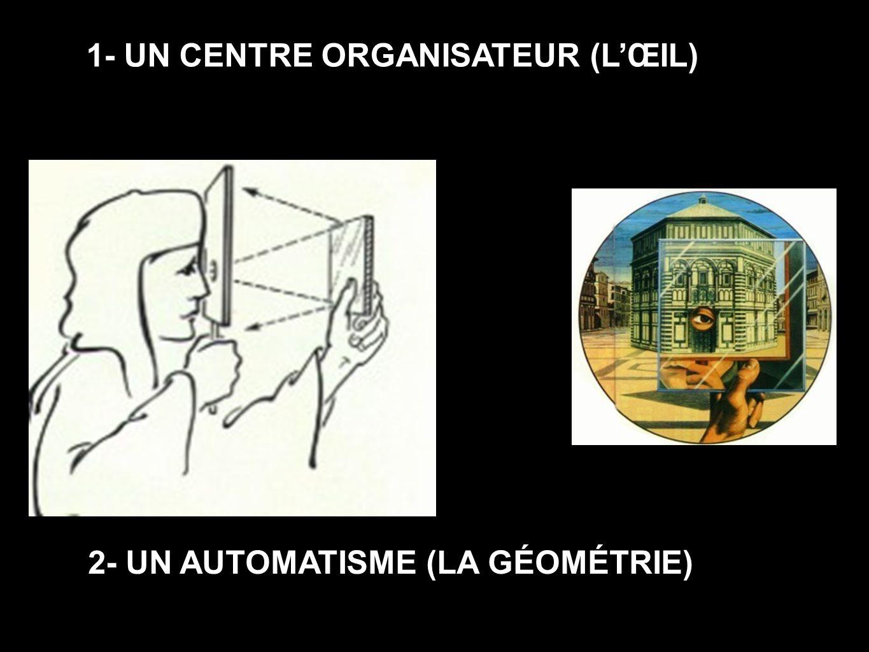1- UN CENTRE ORGANISATEUR (L'ŒIL)