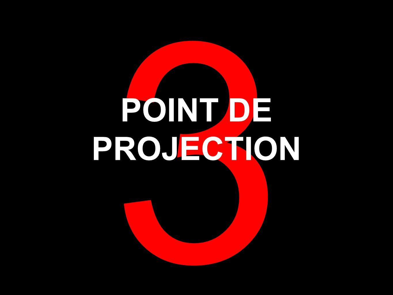 3 POINT DE PROJECTION
