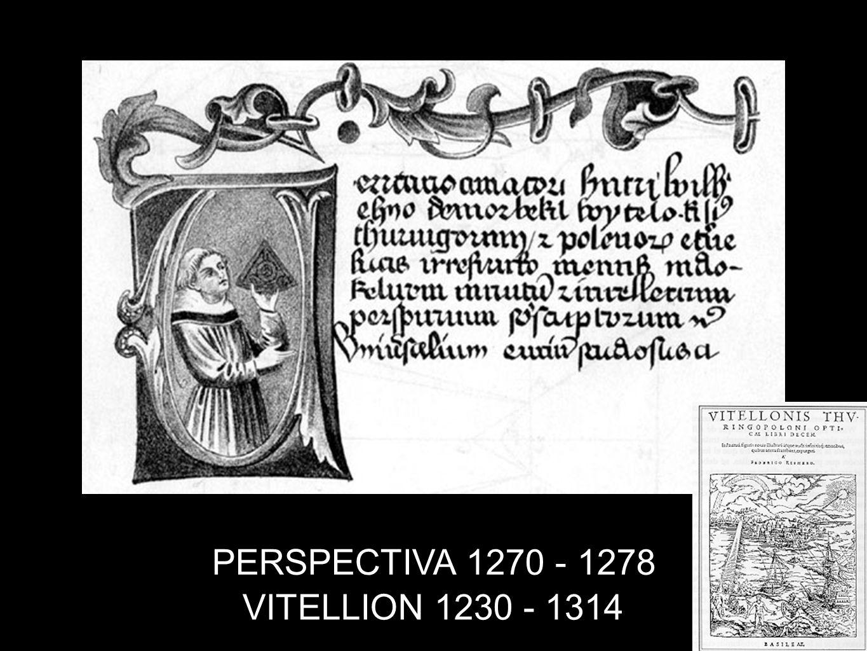PERSPECTIVA 1270 - 1278 VITELLION 1230 - 1314