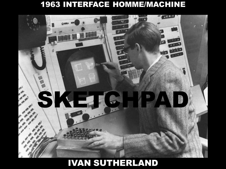 1963 INTERFACE HOMME/MACHINE