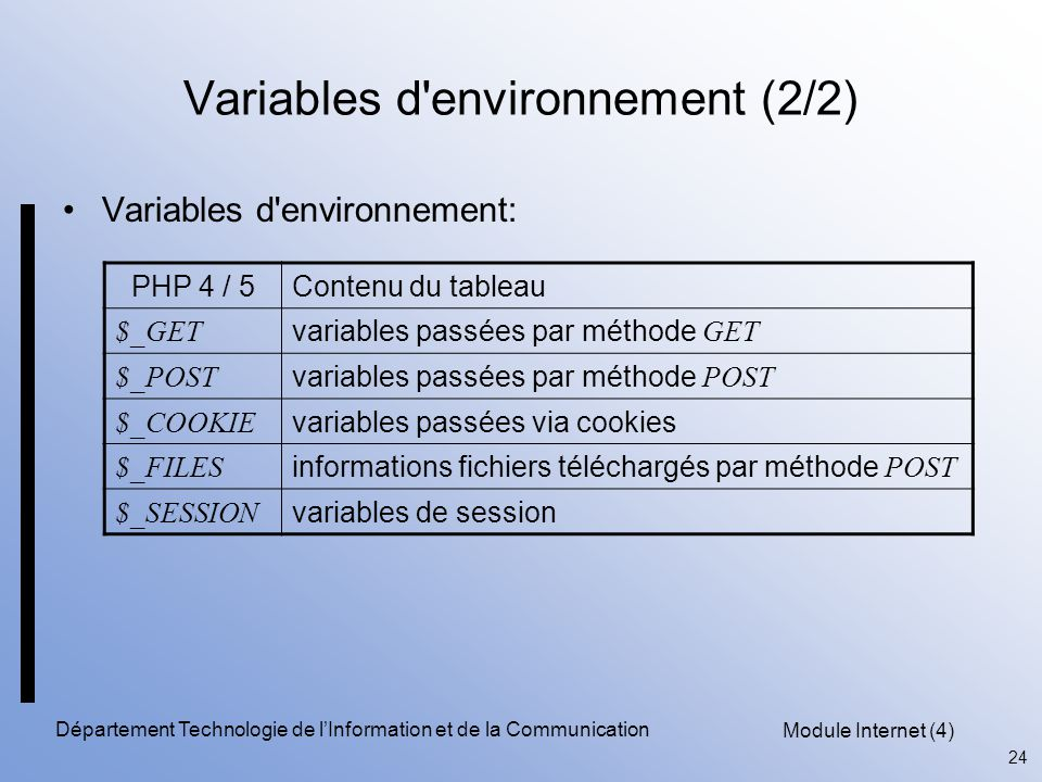 Variables d environnement (2/2)