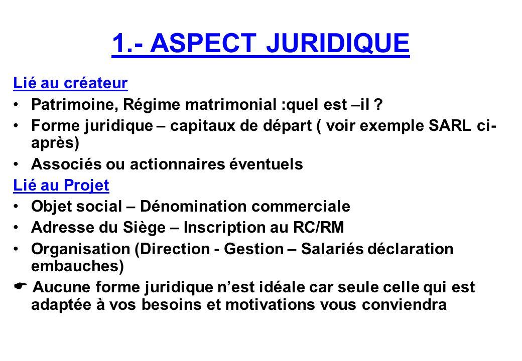 1.- ASPECT JURIDIQUE Lié au créateur