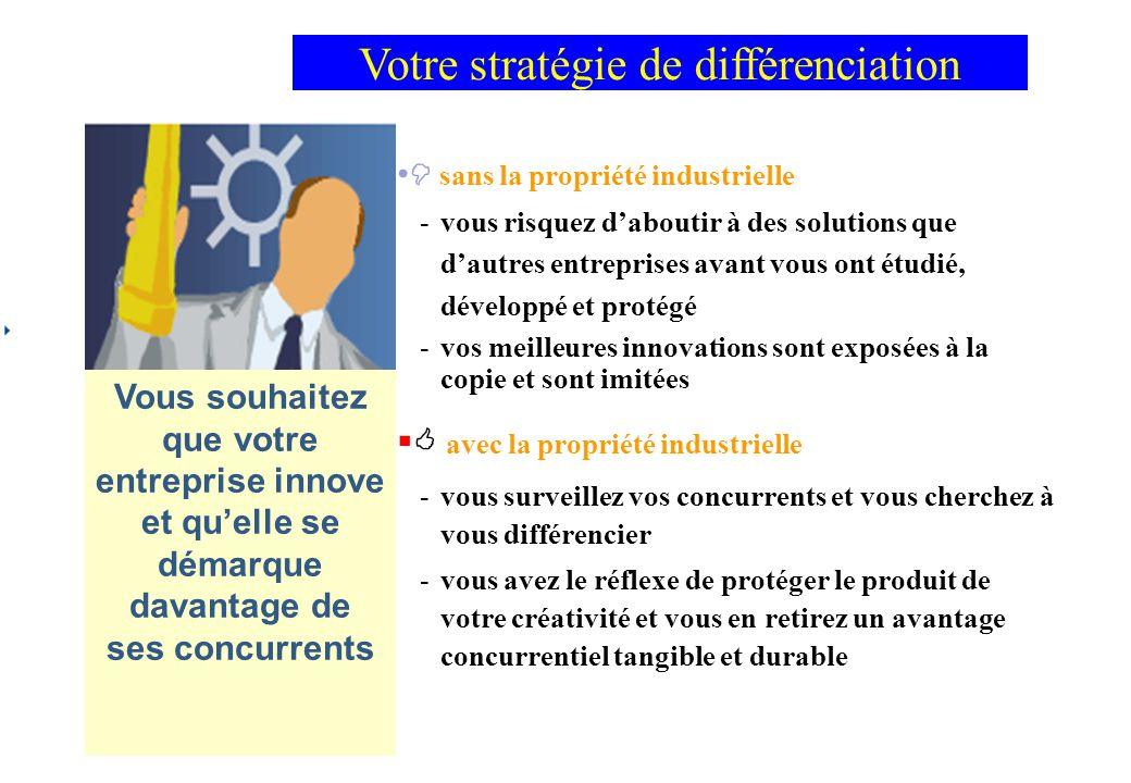 Votre stratégie de différenciation