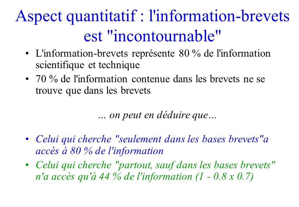 Aspect quantitatif : l information-brevets est incontournable