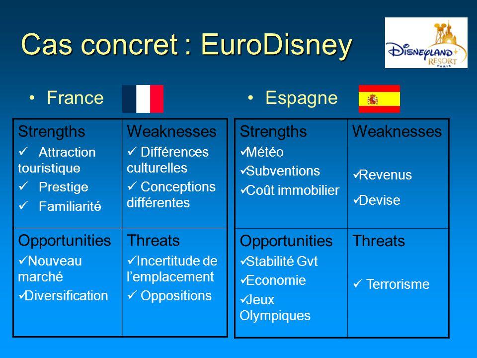 Cas concret : EuroDisney