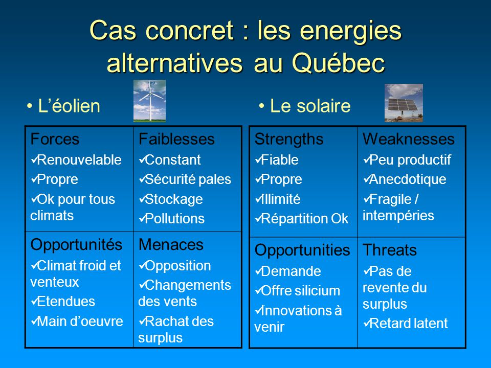 Cas concret : les energies alternatives au Québec