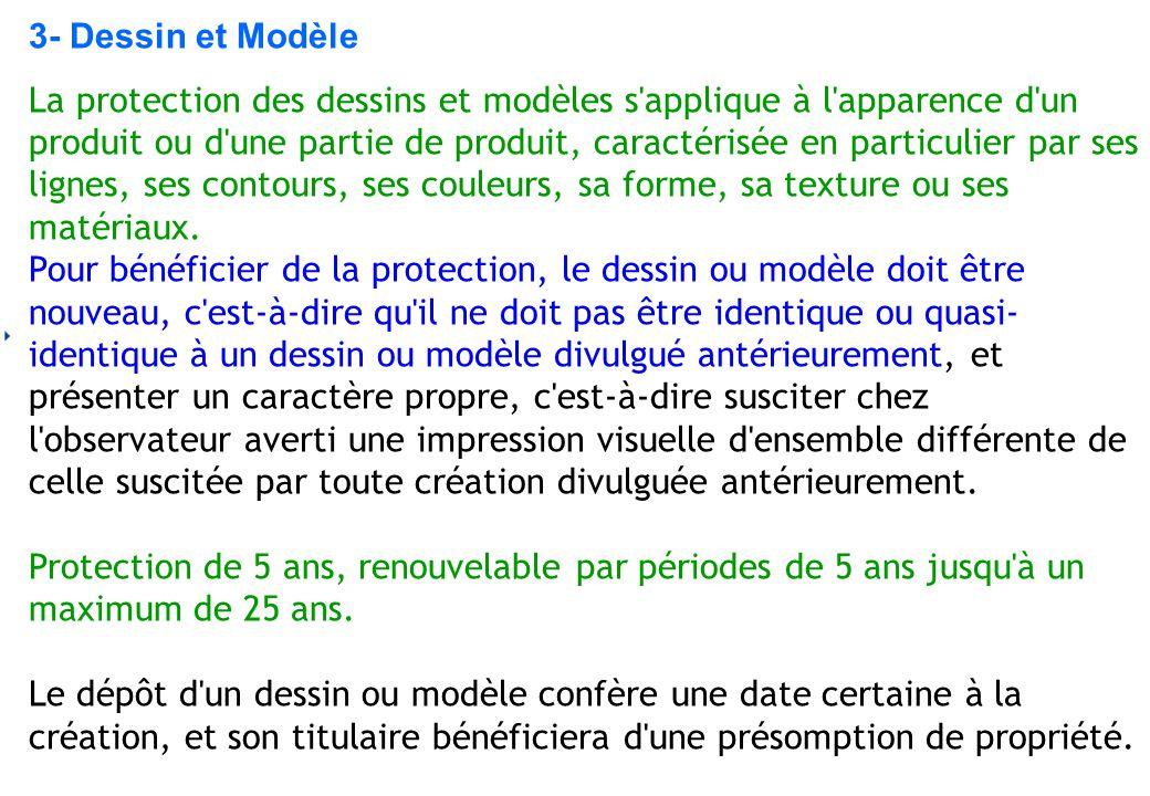 3- Dessin et Modèle
