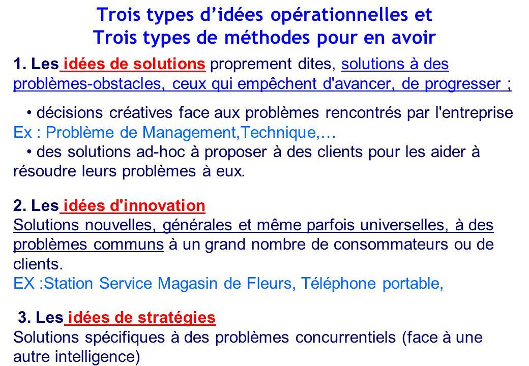 Trois types d'idées opérationnelles et