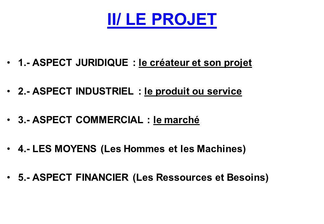 II/ LE PROJET 1.- ASPECT JURIDIQUE : le créateur et son projet