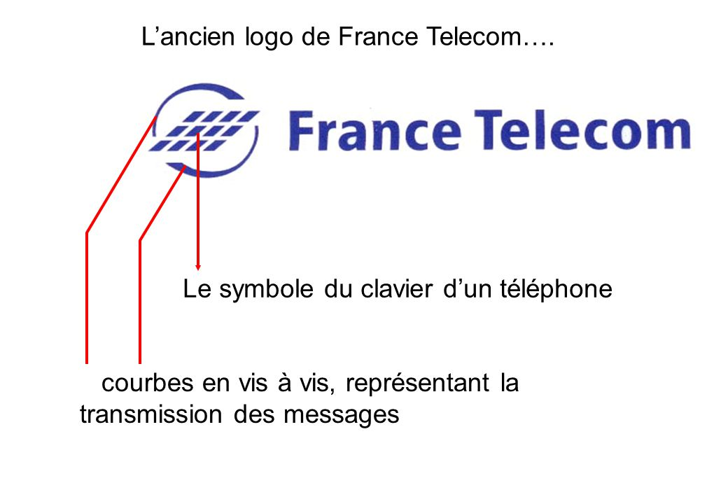 L'ancien logo de France Telecom….