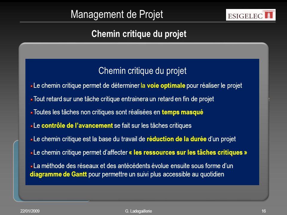 Chemin critique du projet