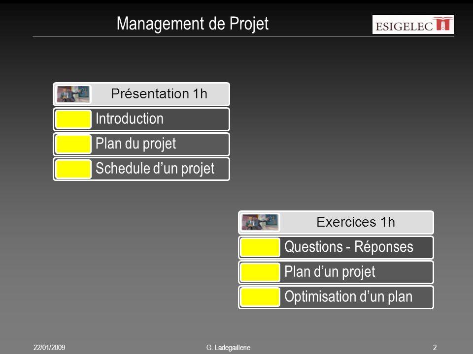 Management de Projet Introduction Plan du projet Schedule d'un projet