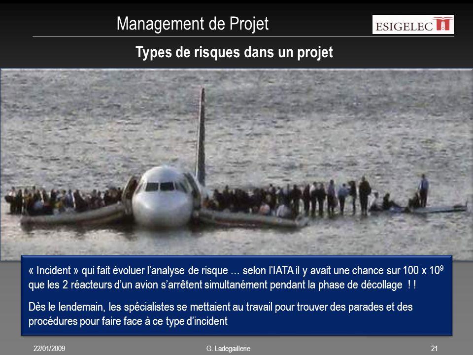 Management de Projet Types de risques dans un projet