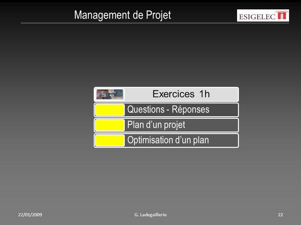 Management de Projet Exercices 1h Questions - Réponses