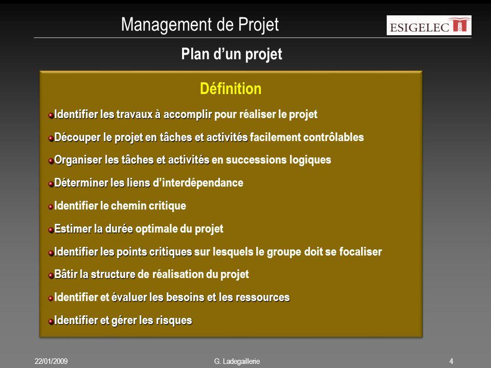 Management de Projet Plan d'un projet Définition