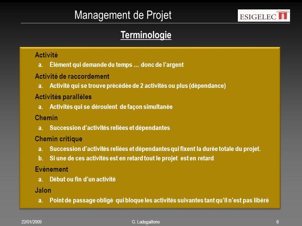 Management de Projet Terminologie Activité Activité de raccordement