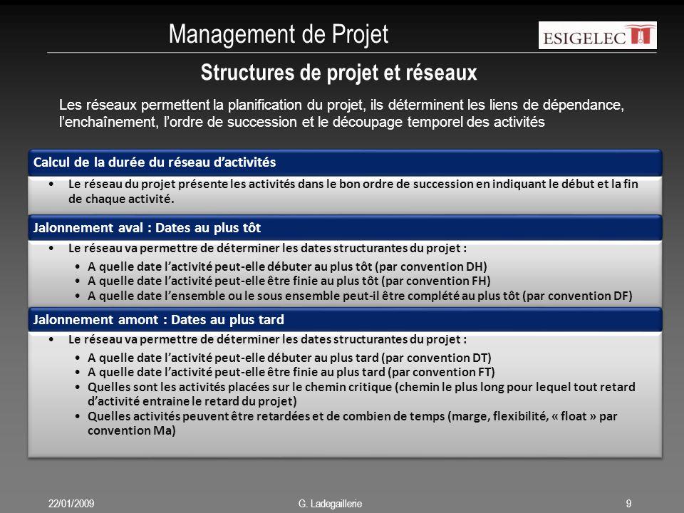 Structures de projet et réseaux