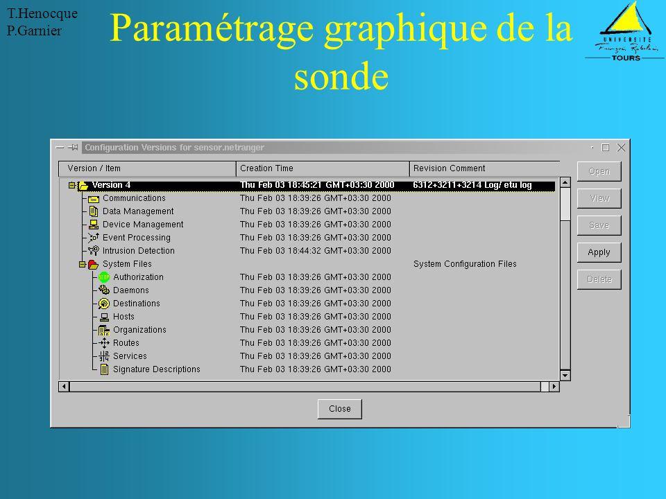 Paramétrage graphique de la sonde