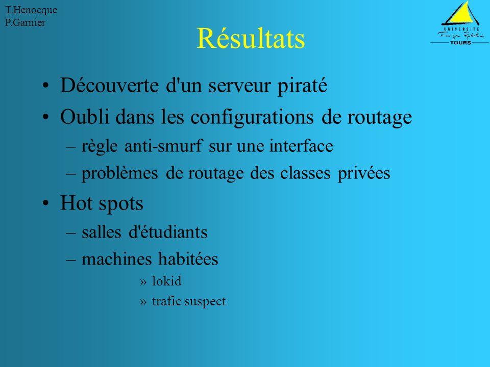 Résultats Découverte d un serveur piraté