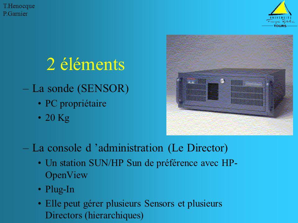 2 éléments La sonde (SENSOR)