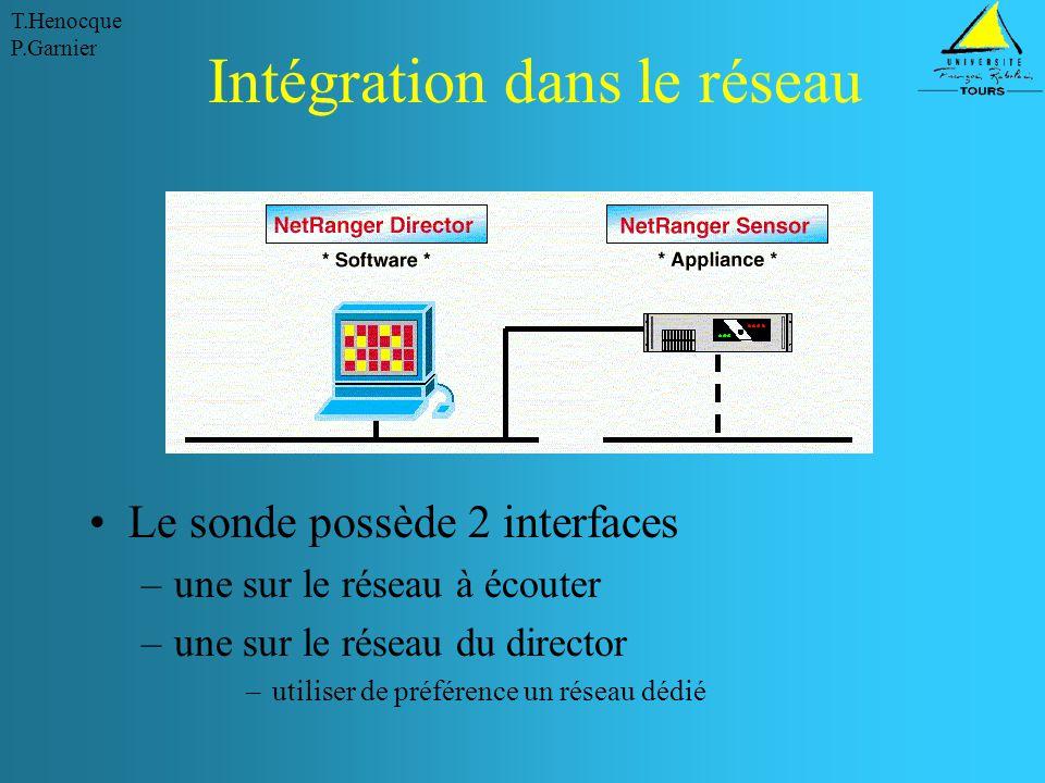 Intégration dans le réseau