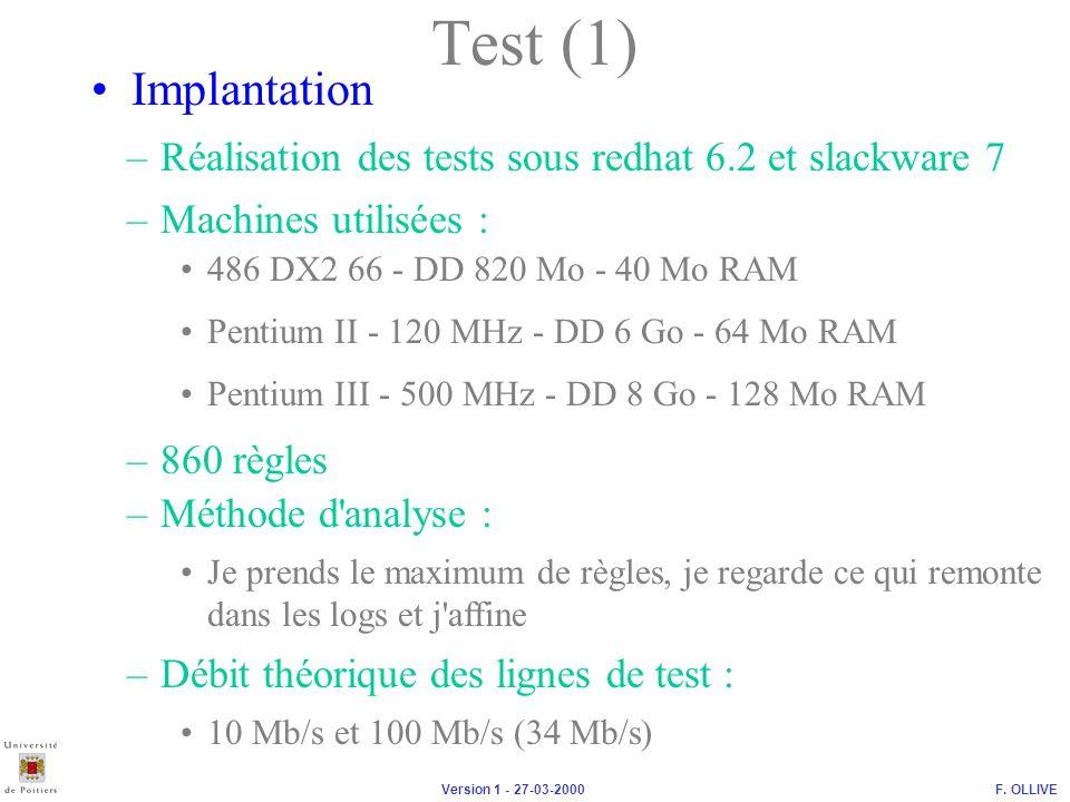 Test (1) Implantation. Réalisation des tests sous redhat 6.2 et slackware 7. Machines utilisées :