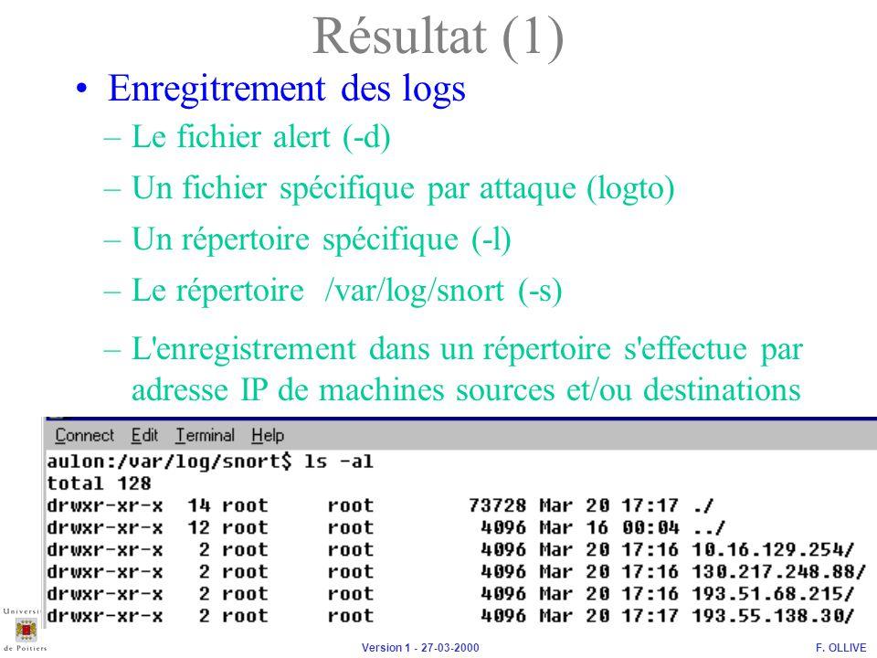 Résultat (1) Enregitrement des logs Le fichier alert (-d)