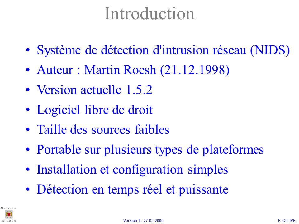 Introduction Système de détection d intrusion réseau (NIDS)