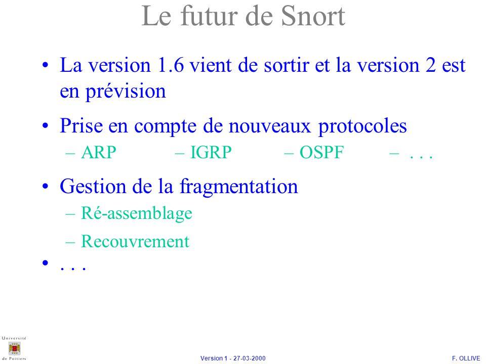 Le futur de Snort La version 1.6 vient de sortir et la version 2 est en prévision. Prise en compte de nouveaux protocoles.